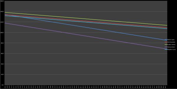 graph22112