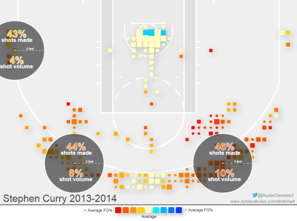 stephen curry 2014
