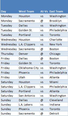week10games